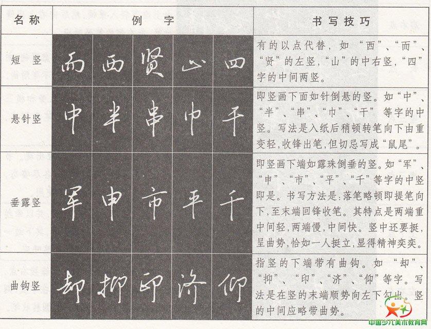 硬笔行书的基本笔画写法 书法