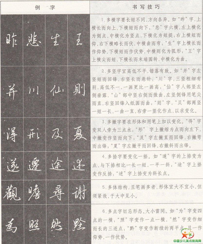 硬笔书法行书 结构原则与方法